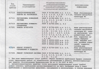 Сертификат соответствия Гост-Р (Электротехнические работы, замена агрегатов,ремонт подвески, рулевого управления)