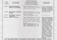 Сертификат соответствия Гост-Р (Электротехнические работы, регулеровку рулевого управления)