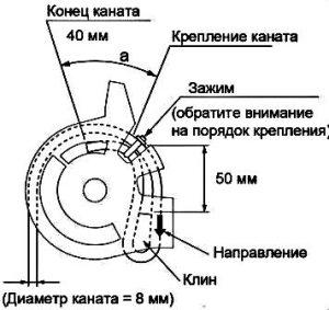 Фиксация каната крана-манипулятора Unic