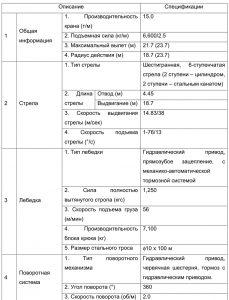 Технические характеристики КМУ Kanglim 1256