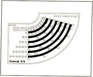 Индикатор нагрузки и датчик силы КРАНА МАНИПУЛЯТОРА Kanglim 1256