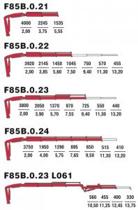Варианты стрелового оборудования F85B