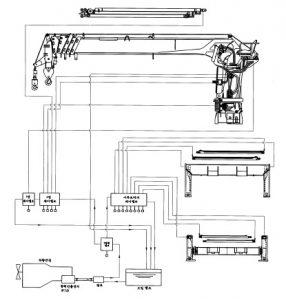 Кран манипулятор Hiab 190 конструкция