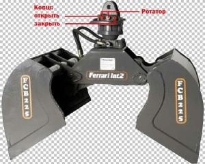 Ковш для манипулятора с ротатором