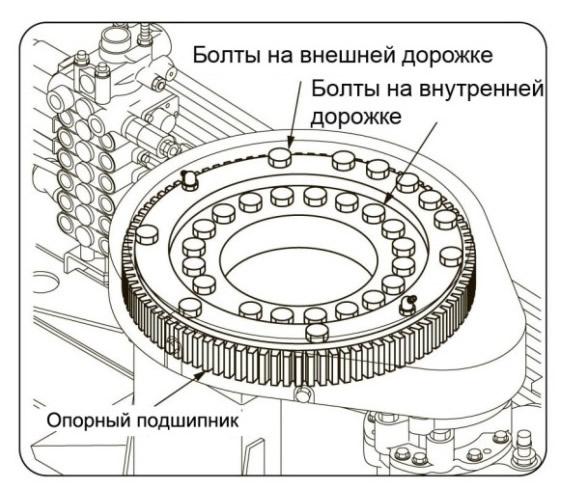 Проверка подшипника поворотного механизма KMU unic 330