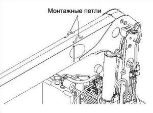 Монтажные петли при ремонте КМУ