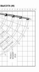 Таблица грузоподъемности и радиус действия КМУ Hiab 190