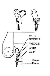 Как устанавливать проволочный трос на КМУ Hiab-190